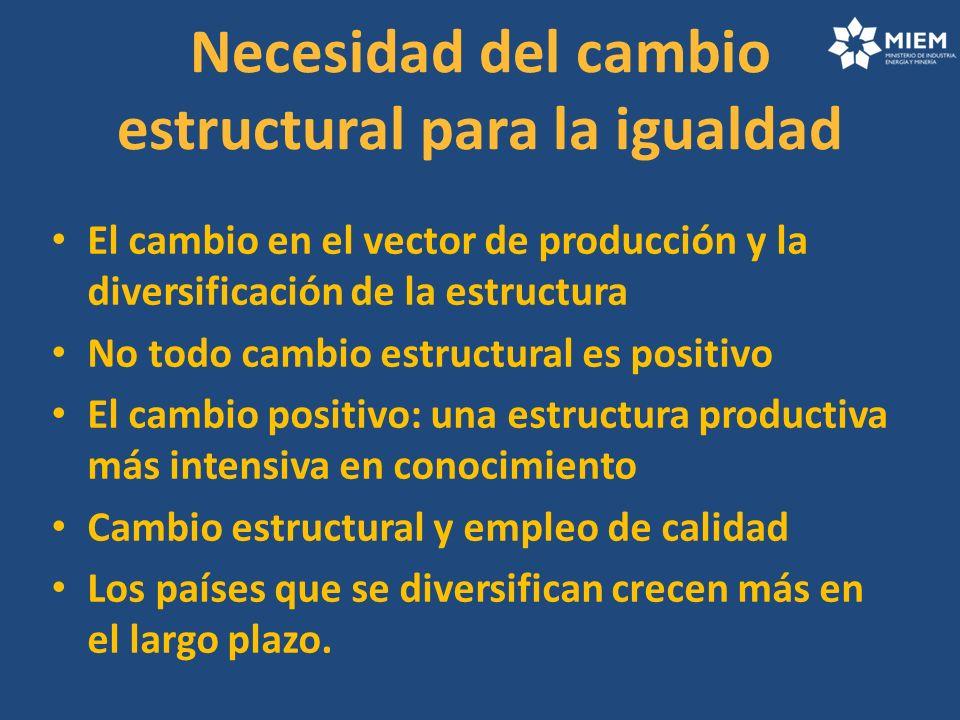 Necesidad del cambio estructural para la igualdad El cambio en el vector de producción y la diversificación de la estructura No todo cambio estructura