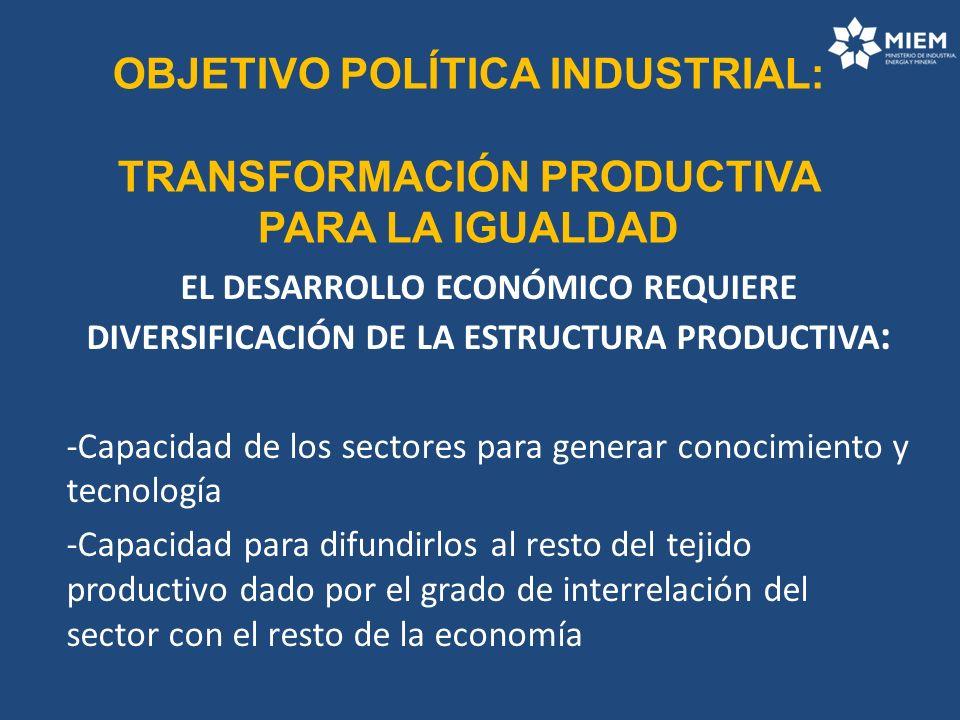 EL DESARROLLO ECONÓMICO REQUIERE DIVERSIFICACIÓN DE LA ESTRUCTURA PRODUCTIVA : -Capacidad de los sectores para generar conocimiento y tecnología -Capa