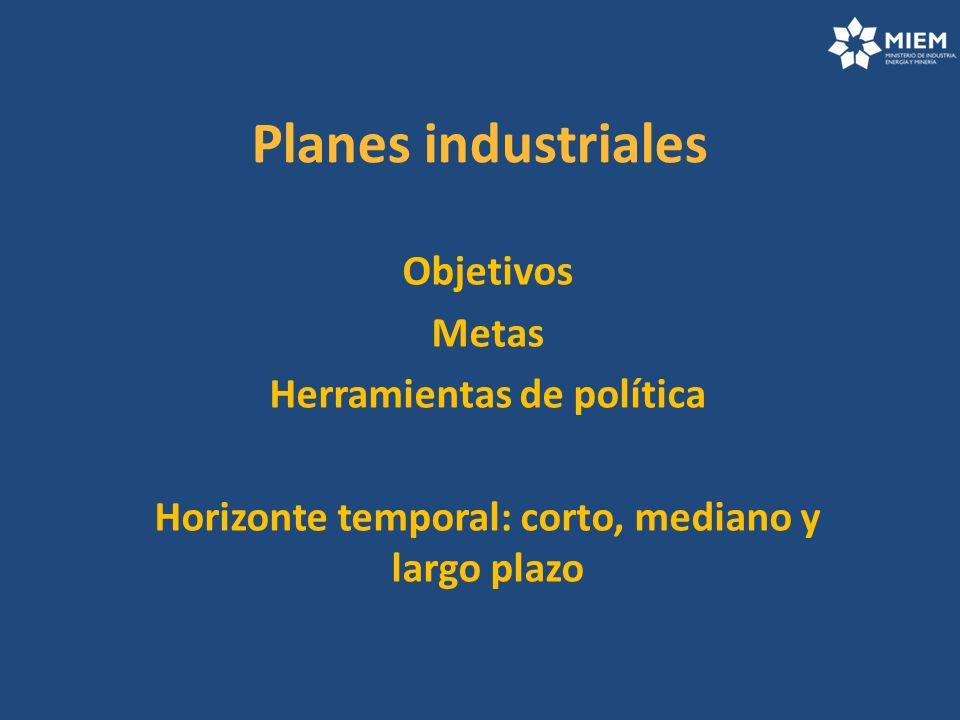 Planes industriales Objetivos Metas Herramientas de política Horizonte temporal: corto, mediano y largo plazo