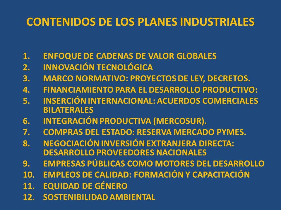 CONTENIDOS DE LOS PLANES INDUSTRIALES 1.ENFOQUE DE CADENAS DE VALOR GLOBALES 2.INNOVACIÓN TECNOLÓGICA 3.MARCO NORMATIVO: PROYECTOS DE LEY, DECRETOS. 4