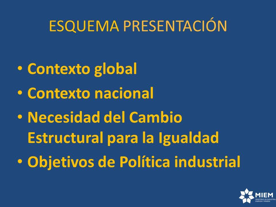 ESQUEMA PRESENTACIÓN Contexto global Contexto nacional Necesidad del Cambio Estructural para la Igualdad Objetivos de Política industrial