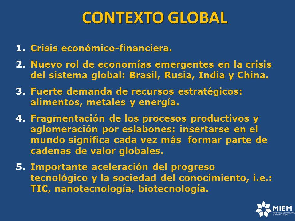 CONTEXTO GLOBAL 1.Crisis económico-financiera. 2.Nuevo rol de economías emergentes en la crisis del sistema global: Brasil, Rusia, India y China. 3.Fu