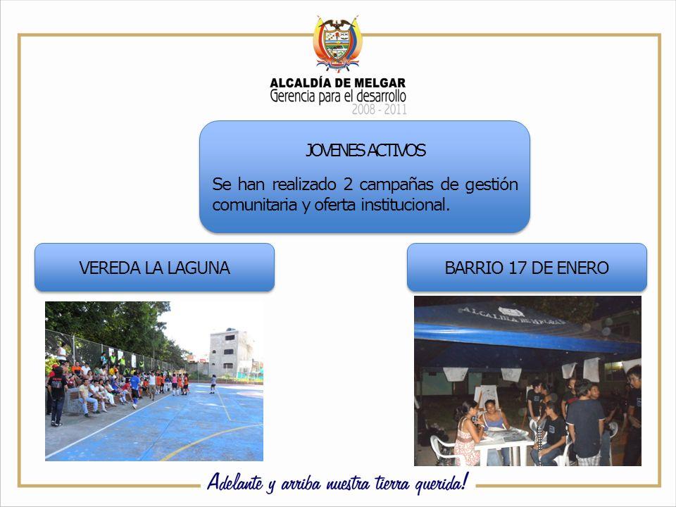 JOVENES ACTIVOS Se han realizado 2 campañas de gestión comunitaria y oferta institucional.
