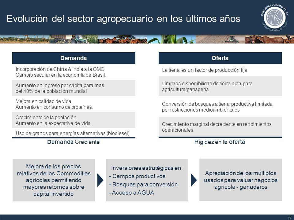 Estados financieros 26 Notas: Según EECC consolidados conforme a NIIF BALANCE Balance AnualesBalance Trimestrales En miles de pesos 30/09/201230/09/201130/09/201031/03/201331/03/2012 ACTIVO ACTIVO NO CORRIENTE Propiedades, plantas y equipos384.708358.015277.010396.136369.550 Activos intangibles256376279189315 Inversiones57827 6427 Otros créditos11.2539.9267.98110.31610.997 Activos biológicos161.80794.93456.540147.435153.114 Total Activo no corriente558.602463.278341.837554.140534.003 ACTIVO CORRIENTE Inventarios42.88850.44332.50229.37332.119 Activos biológicos129.029127.37083.628122.303122.366 Otros créditos21.65834.43714.18529.00219.354 Créditos por venta37.26531.26420.85938.32231.228 Inversiones2.9812.7971.0185.2375.380 Efectivo y equivalente de efectivo1.9022.1081.8512.9921.271 Total activo corriente235.723248.419154.043227.229211.718 Total Activo794.325711.697495.880781.369745.721 PASIVO PASIVO NO CORRIENTE Provisiones818817687818 Deudas fiscales31.57739.16230.62421.00738.771 Deudas financieras2.4693.65318.73933.886102.198 Total pasivo no corriente34.86443.63250.05055.711141.787 PASIVO CORRIENTE Otros pasivos1.6111.233577457118 Deudas fiscales4.5632.9502.4795.0884.426 Deudas sociales7.6185.9713.6939.8085.302 Deudas financieras190.773119.56720.089189.23946.307 Deudas comerciales44.74227.06931.57529.26229.121 Total pasivo corriente249.307156.79058.413233.85485.274 Total pasivo284.171200.422108.463289.565227.061 Capital y reservas de la Compañía506.642507.656384.714488.157514.954 Participación no controlante3.5123.6192.7033.6473.706 Total patrimonio neto510.154511.275387.417491.804518.660 Pasivo + Patrimonio Neto794.325711.697495.880781.369745.721