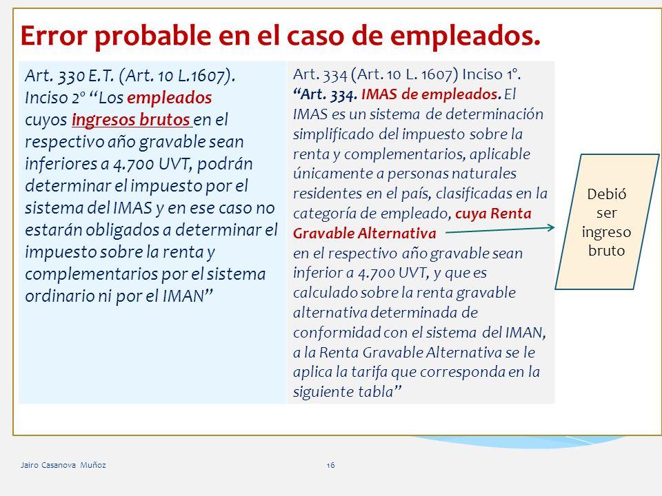 Error probable en el caso de empleados. Jairo Casanova Muñoz16 Art. 330 E.T. (Art. 10 L.1607). Inciso 2º Los empleados cuyos ingresos brutos en el res