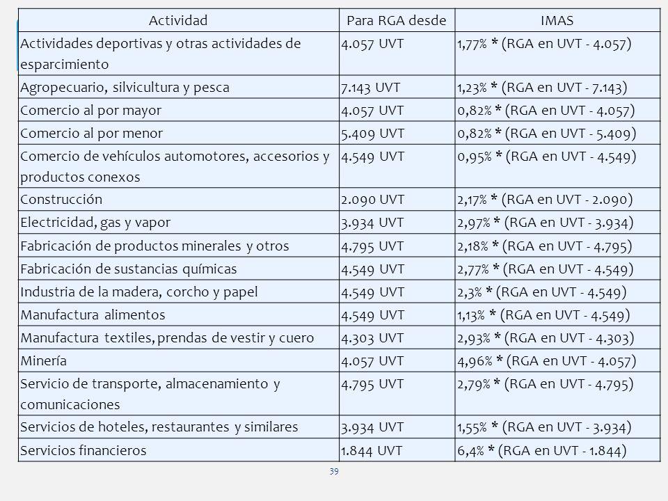 39 ActividadPara RGA desdeIMAS Actividades deportivas y otras actividades de esparcimiento 4.057 UVT1,77% * (RGA en UVT - 4.057) Agropecuario, silvicu