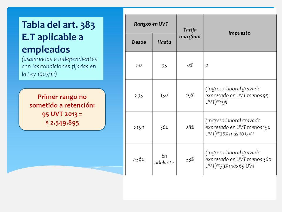 Tabla del art. 383 E.T aplicable a empleados (asalariados e independientes con las condiciones fijadas en la Ley 1607/12) Rangos en UVT Tarifa margina