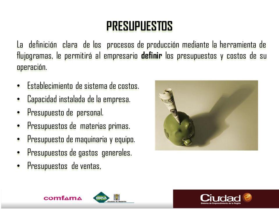 PRESUPUESTOS La definición clara de los procesos de producción mediante la herramienta de flujogramas, le permitirá al empresario definir los presupue