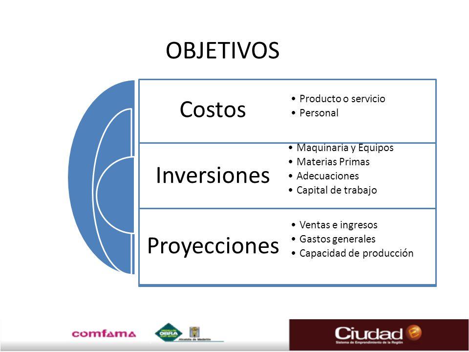 Costos Inversiones Proyecciones Producto o servicio Personal Maquinaria y Equipos Materias Primas Adecuaciones Capital de trabajo Ventas e ingresos Ga