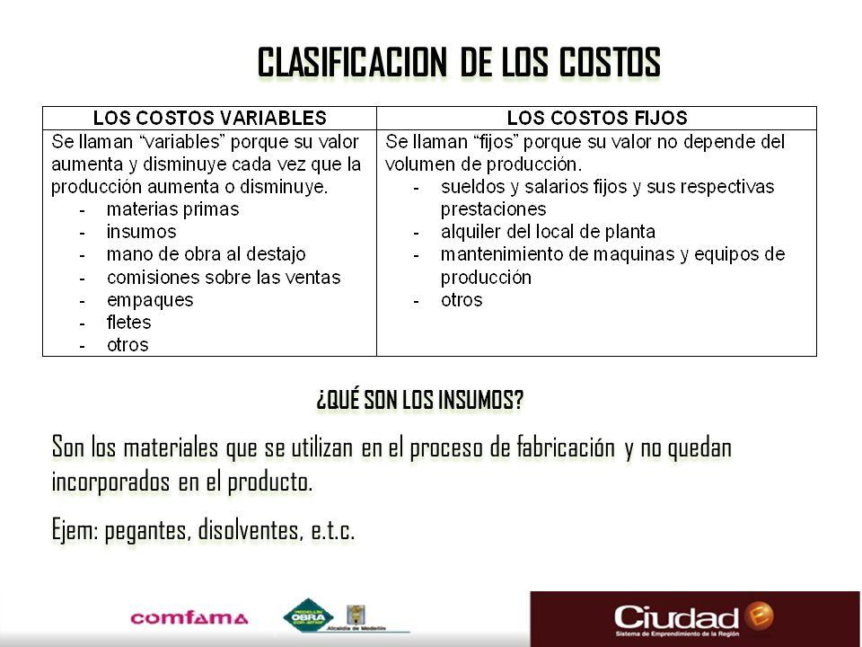 CLASIFICACION DE LOS COSTOS ¿QUÉ SON LOS INSUMOS? Son los materiales que se utilizan en el proceso de fabricación y no quedan incorporados en el produ