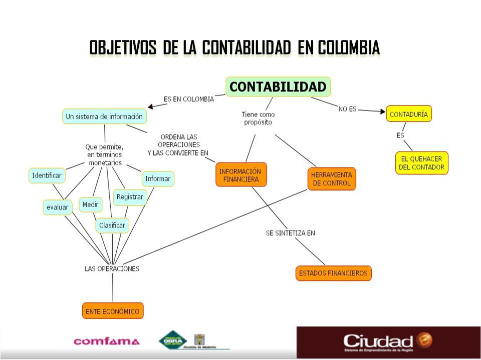OBJETIVOS DE LA CONTABILIDAD EN COLOMBIA