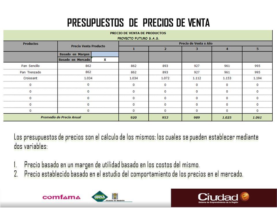 PRESUPUESTOS DE PRECIOS DE VENTA Los presupuestos de precios son el cálculo de los mismos; los cuales se pueden establecer mediante dos variables: 1.P