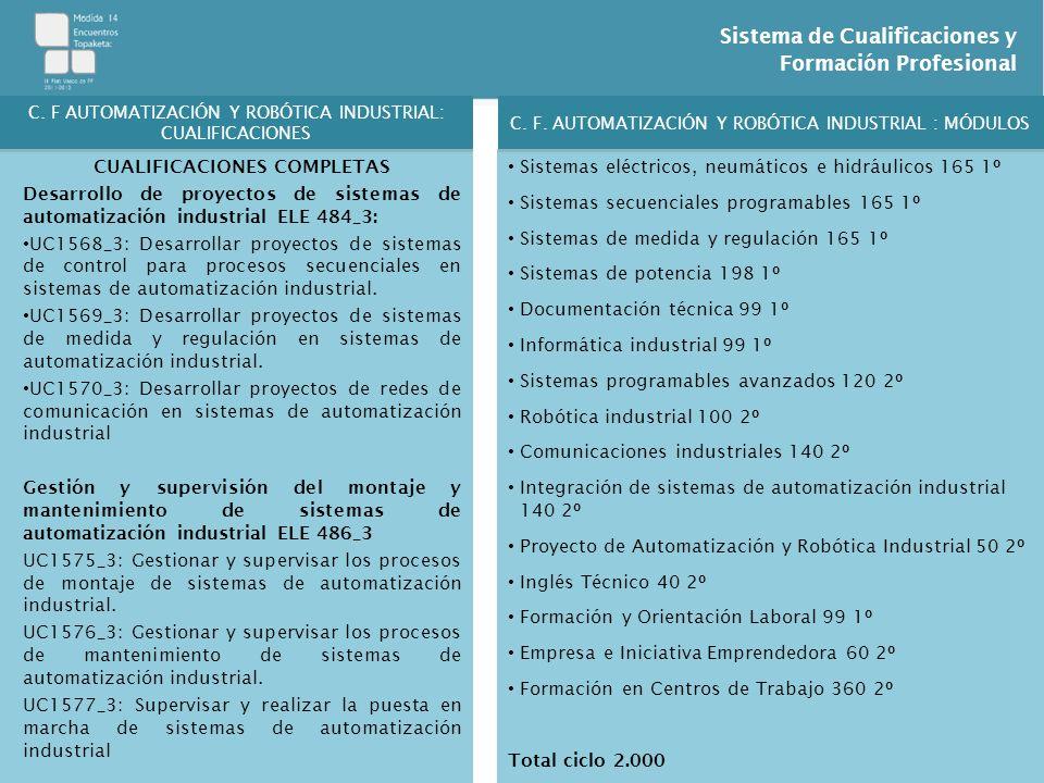Sistema de Cualificaciones y Formación Profesional CUALIFICACIONES COMPLETAS Desarrollo de proyectos de sistemas de automatización industrial ELE 484_