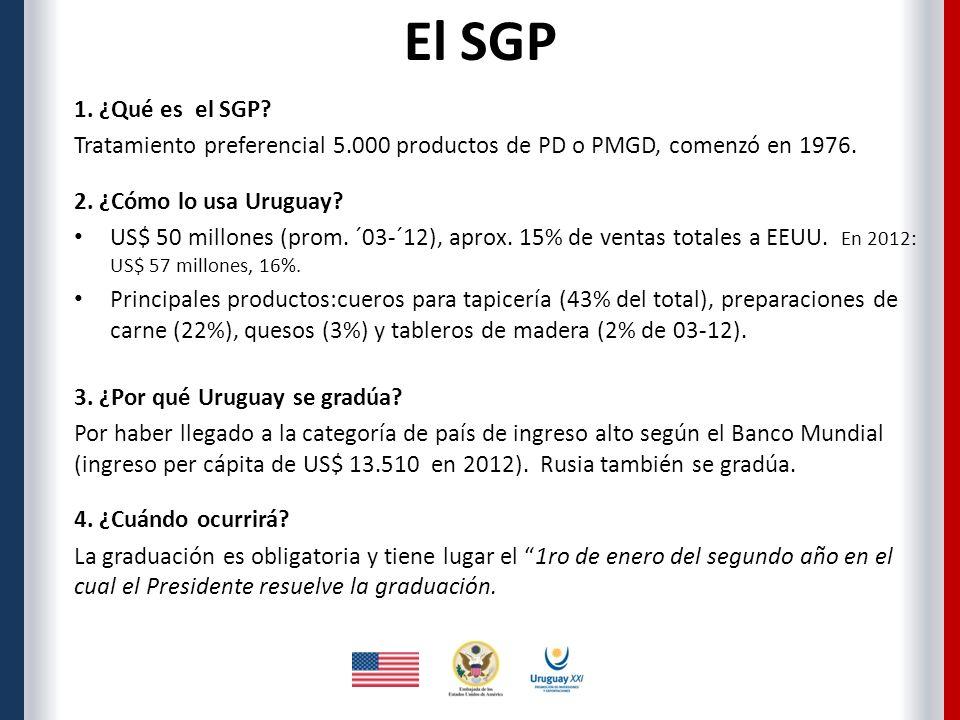 El SGP 1. ¿Qué es el SGP. Tratamiento preferencial 5.000 productos de PD o PMGD, comenzó en 1976.