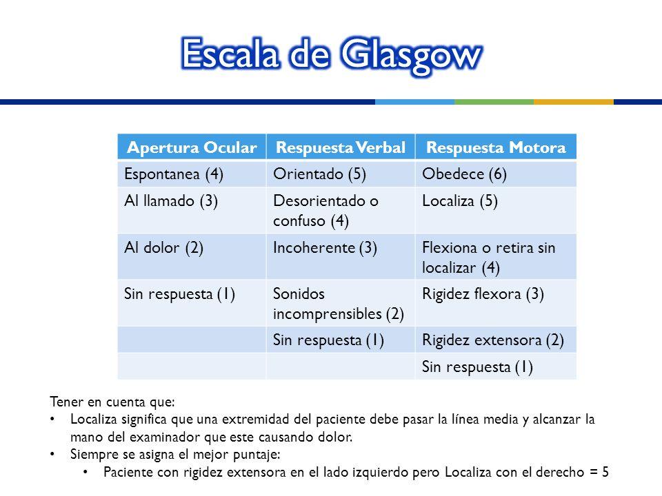 Apertura OcularRespuesta VerbalRespuesta Motora Espontanea (4)Orientado (5)Obedece (6) Al llamado (3)Desorientado o confuso (4) Localiza (5) Al dolor (2)Incoherente (3)Flexiona o retira sin localizar (4) Sin respuesta (1)Sonidos incomprensibles (2) Rigidez flexora (3) Sin respuesta (1)Rigidez extensora (2) Sin respuesta (1) Tener en cuenta que: Localiza significa que una extremidad del paciente debe pasar la línea media y alcanzar la mano del examinador que este causando dolor.