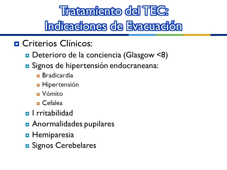 Criterios Clínicos: Deterioro de la conciencia (Glasgow <8) Signos de hipertensión endocraneana: Bradicardia Hipertensión Vómito Cefalea Irritabilidad Anormalidades pupilares Hemiparesia Signos Cerebelares