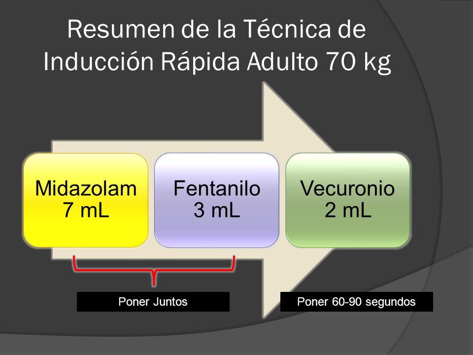 Resumen de la Técnica de Inducción Rápida Adulto 70 kg Midazolam 7 mL Fentanilo 3 mL Vecuronio 2 mL Poner JuntosPoner 60-90 segundos
