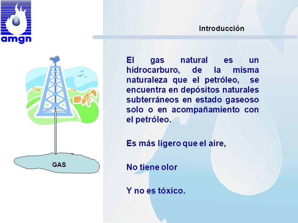 Introducción GAS El gas natural es un hidrocarburo, de la misma naturaleza que el petróleo, se encuentra en depósitos naturales subterráneos en estado