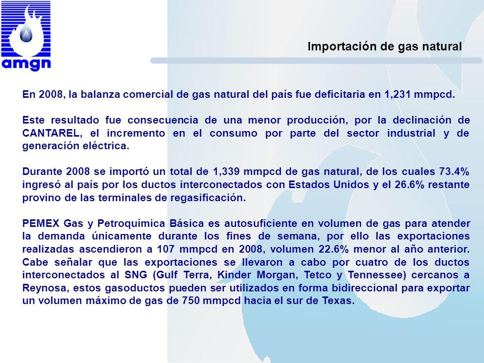 Importación de gas natural En 2008, la balanza comercial de gas natural del país fue deficitaria en 1,231 mmpcd. Este resultado fue consecuencia de un