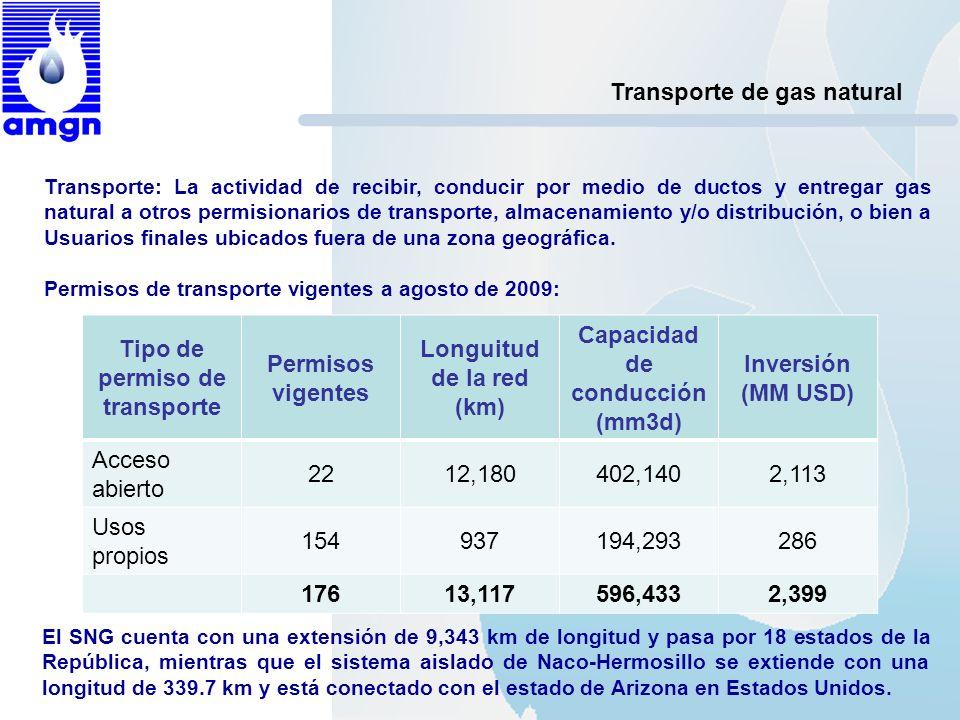 Transporte de gas natural Transporte: La actividad de recibir, conducir por medio de ductos y entregar gas natural a otros permisionarios de transport