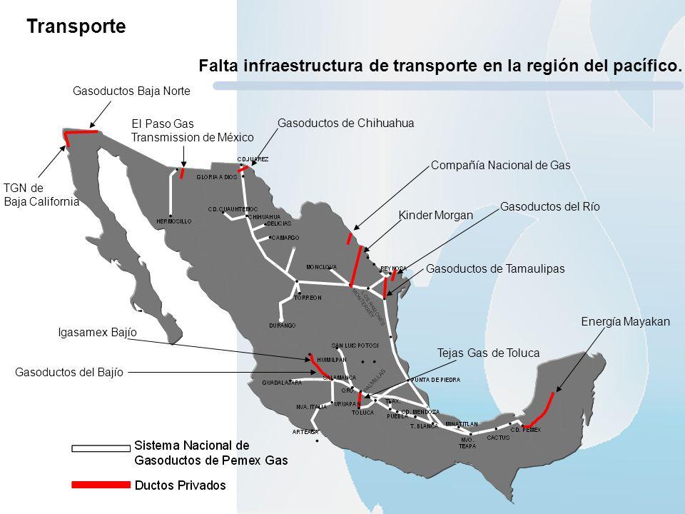 Transporte Falta infraestructura de transporte en la región del pacífico. Gasoductos Baja Norte Gasoductos de Chihuahua Energía Mayakan Tejas Gas de T