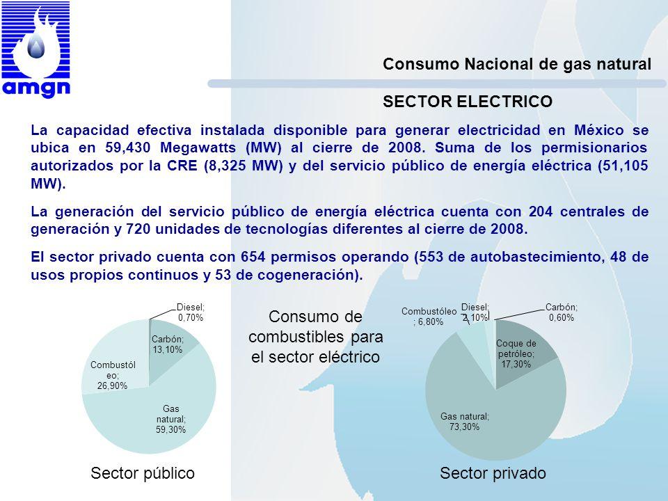 Consumo Nacional de gas natural La capacidad efectiva instalada disponible para generar electricidad en México se ubica en 59,430 Megawatts (MW) al ci