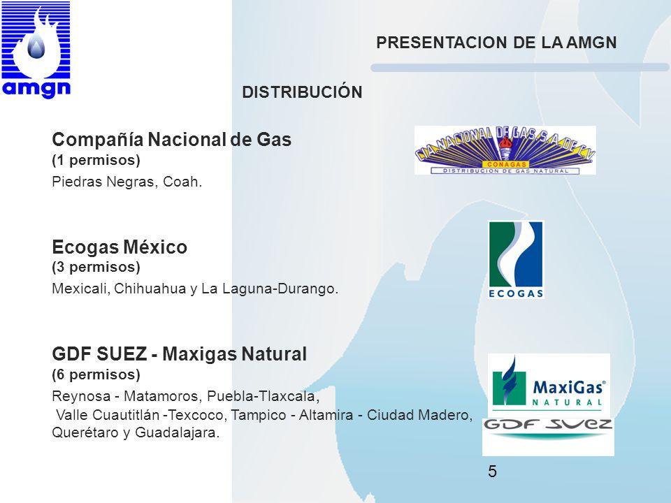 5 Compañía Nacional de Gas (1 permisos) Piedras Negras, Coah. Ecogas México (3 permisos) Mexicali, Chihuahua y La Laguna-Durango. GDF SUEZ - Maxigas N
