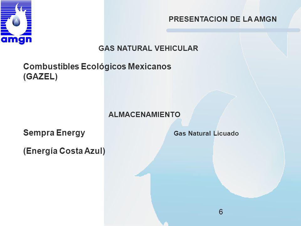 6 Combustibles Ecológicos Mexicanos (GAZEL) PRESENTACION DE LA AMGN GAS NATURAL VEHICULAR Sempra Energy Gas Natural Licuado (Energía Costa Azul) ALMAC