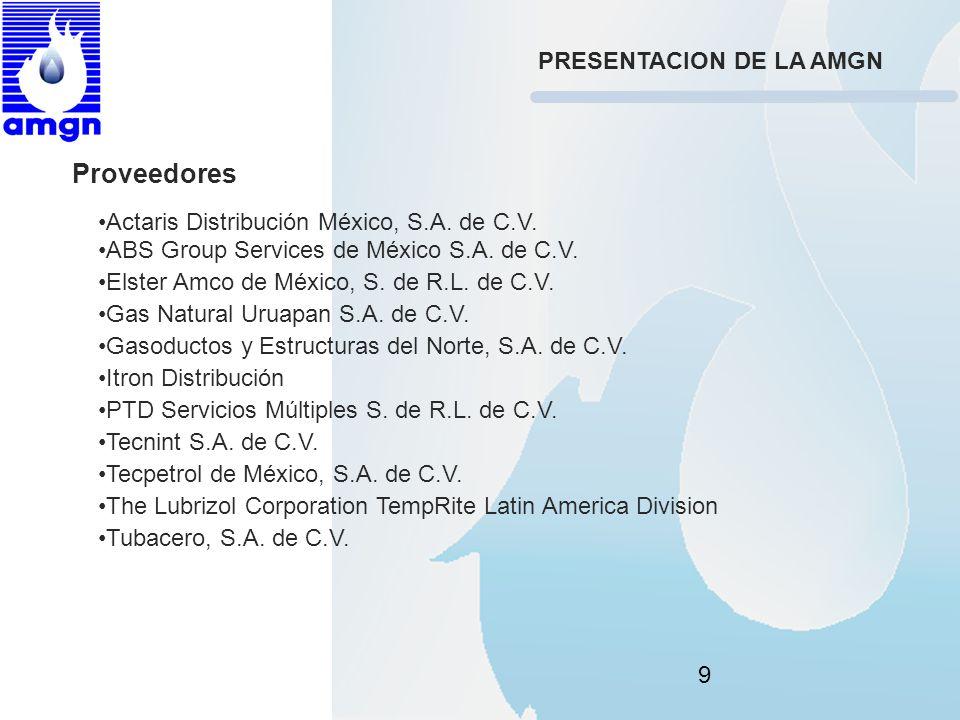 9 Proveedores Actaris Distribución México, S.A. de C.V. ABS Group Services de México S.A. de C.V. Elster Amco de México, S. de R.L. de C.V. Gas Natura