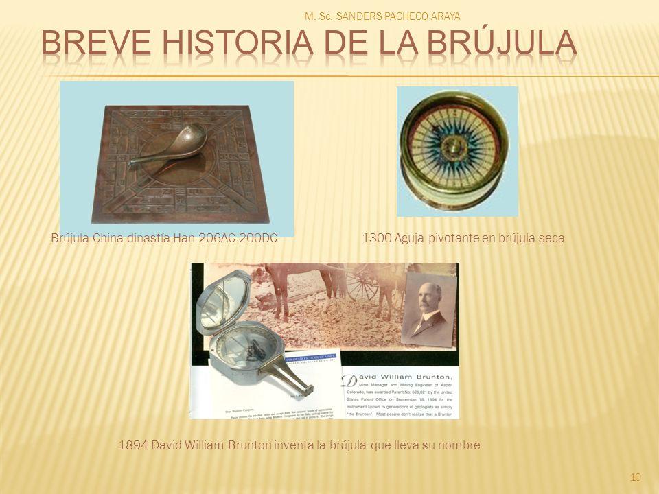 10 1894 David William Brunton inventa la brújula que lleva su nombre Brújula China dinastía Han 206AC-200DC1300 Aguja pivotante en brújula seca