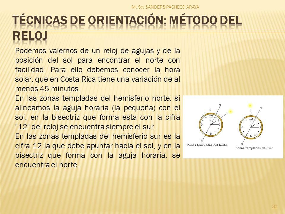 M. Sc. SANDERS PACHECO ARAYA 31 Podemos valernos de un reloj de agujas y de la posición del sol para encontrar el norte con facilidad. Para ello debem