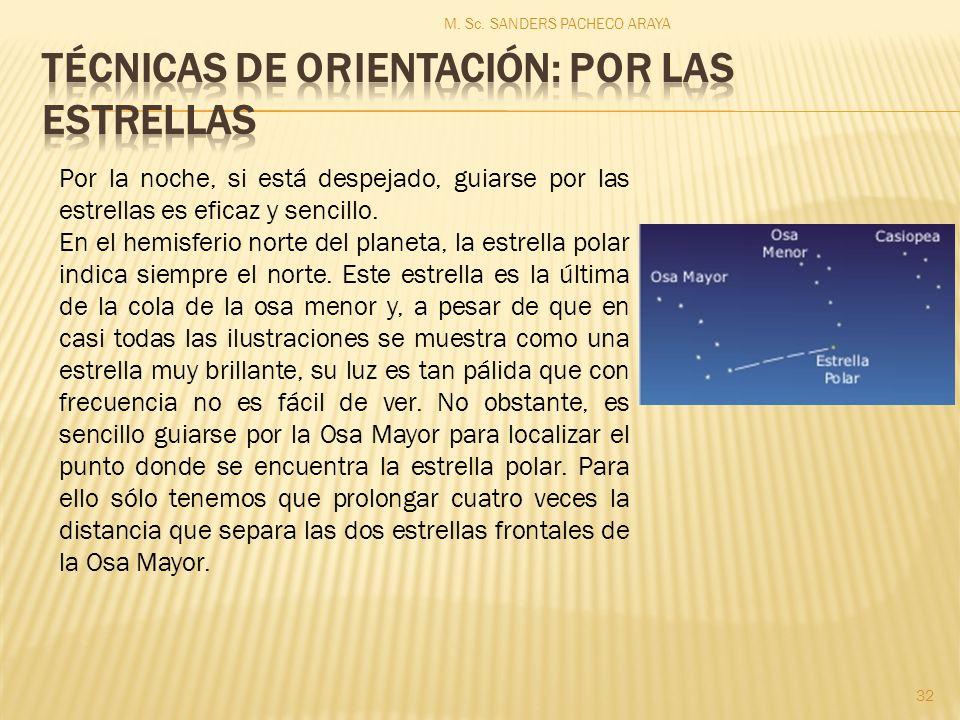 M. Sc. SANDERS PACHECO ARAYA 32 Por la noche, si está despejado, guiarse por las estrellas es eficaz y sencillo. En el hemisferio norte del planeta, l