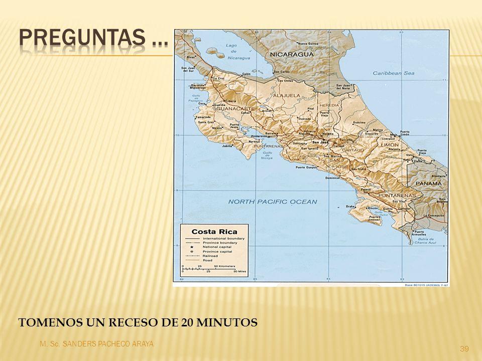 M. Sc. SANDERS PACHECO ARAYA 39 TOMENOS UN RECESO DE 20 MINUTOS