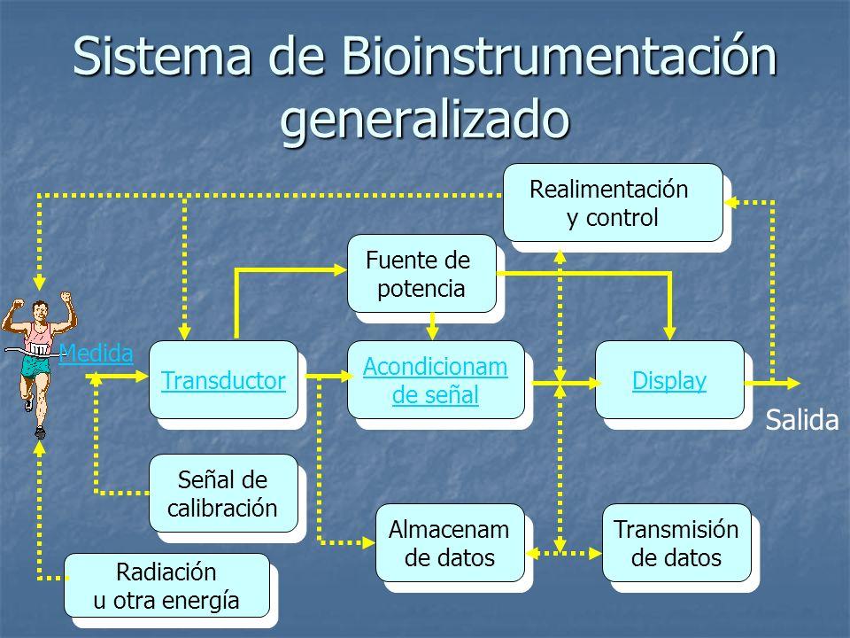 Sistema de Bioinstrumentación generalizado Transductor Acondicionam de señal Acondicionam de señal Transmisión de datos Transmisión de datos Almacenam