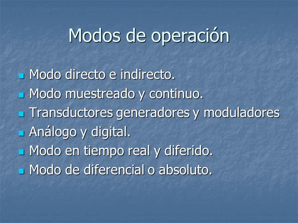 Modos de operación Modo directo e indirecto. Modo directo e indirecto. Modo muestreado y continuo. Modo muestreado y continuo. Transductores generador