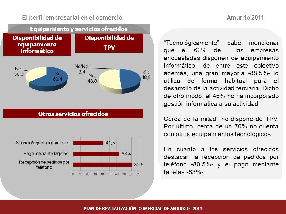 22 Disponibilidad de equipamiento informático El perfil empresarial en el comercio Disponibilidad de TPV Otros servicios ofrecidos Amurrio 2011 Tecnol