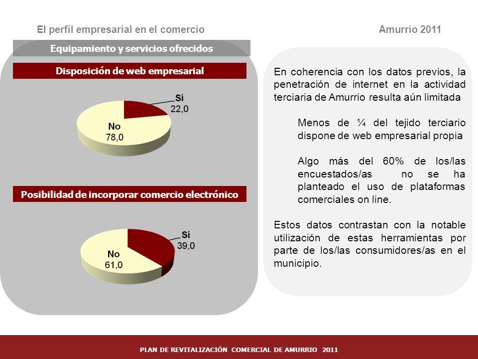 23 El perfil empresarial en el comercioAmurrio 2011 Equipamiento y servicios ofrecidos Disposición de web empresarial Posibilidad de incorporar comerc
