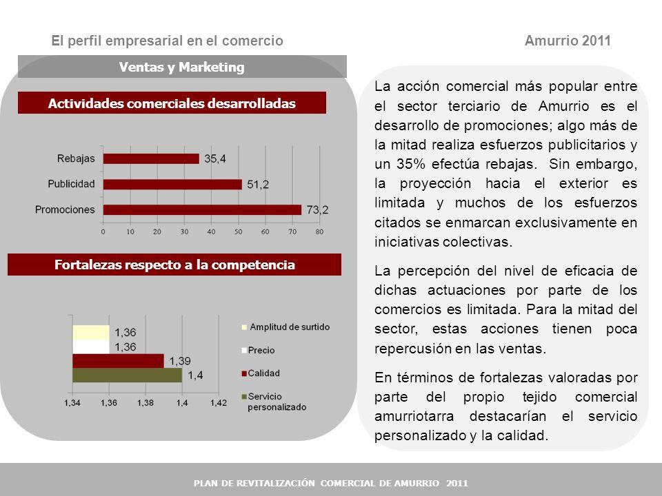 25 El perfil empresarial en el comercioAmurrio 2011 Ventas y Marketing Actividades comerciales desarrolladas Fortalezas respecto a la competencia La a