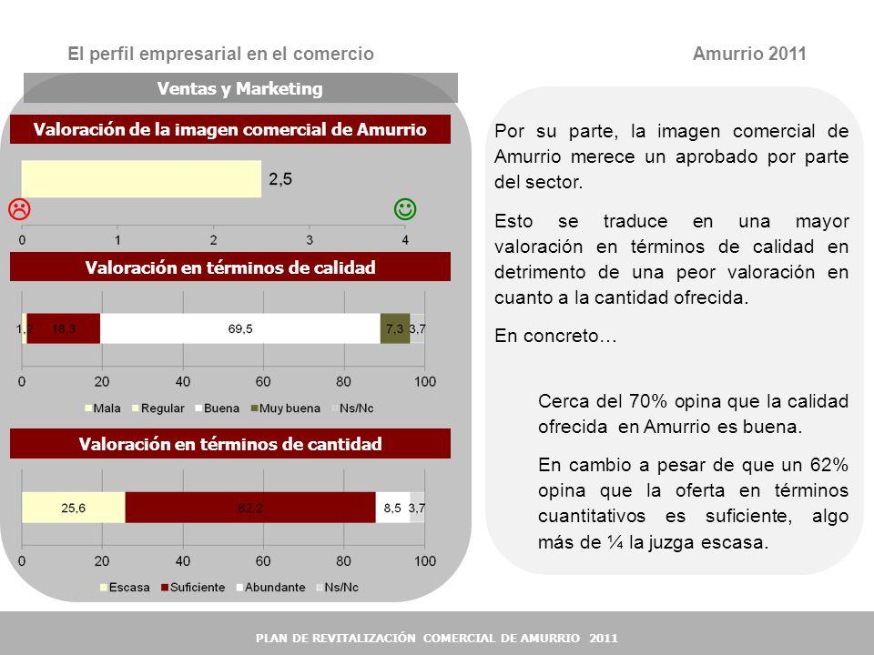 26 El perfil empresarial en el comercioAmurrio 2011 Ventas y Marketing Valoración en términos de calidad Valoración de la imagen comercial de Amurrio