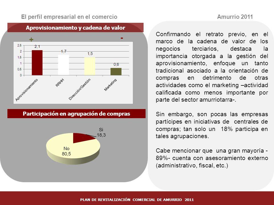 28 El perfil empresarial en el comercioAmurrio 2011 Aprovisionamiento y cadena de valor Participación en agrupación de compras + - Confirmando el retr