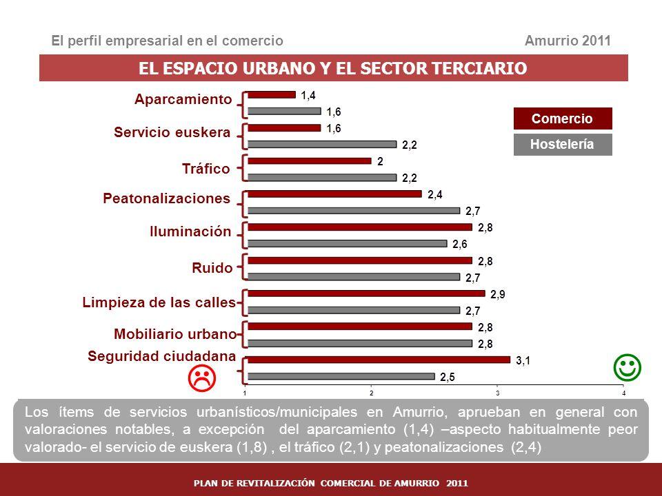 32 El perfil empresarial en el comercioAmurrio 2011 EL ESPACIO URBANO Y EL SECTOR TERCIARIO Los ítems de servicios urbanísticos/municipales en Amurrio
