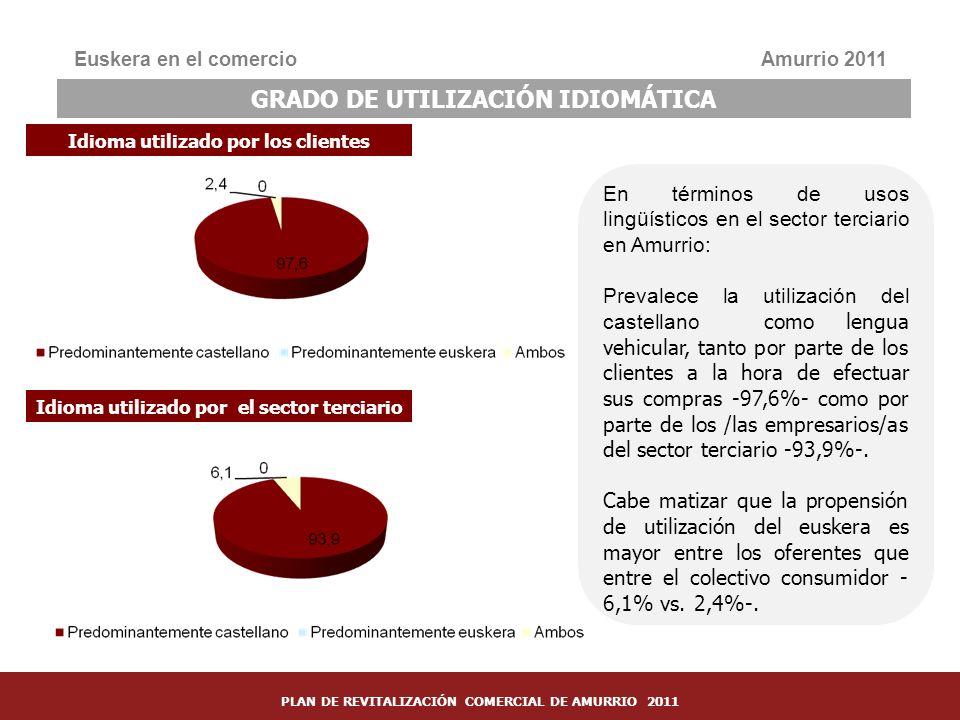 34 Idioma utilizado por los clientes Idioma utilizado por el sector terciario Euskera en el comercioAmurrio 2011 GRADO DE UTILIZACIÓN IDIOMÁTICA En té