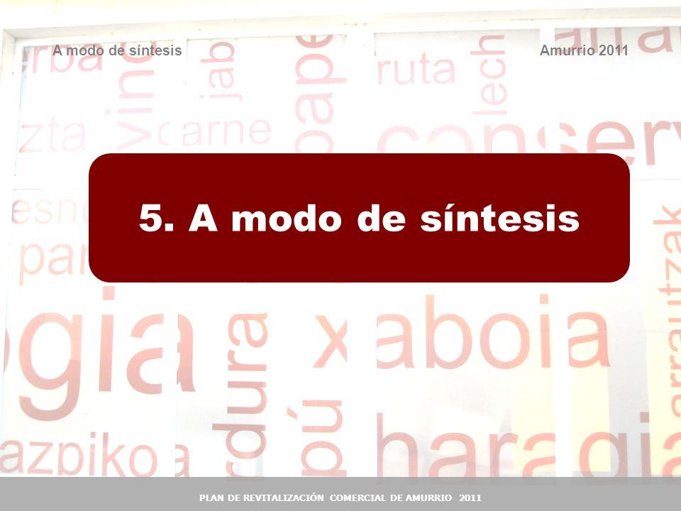 37 Amurrio 2011 5. A modo de síntesis A modo de síntesis PLAN DE REVITALIZACIÓN COMERCIAL DE AMURRIO 2011