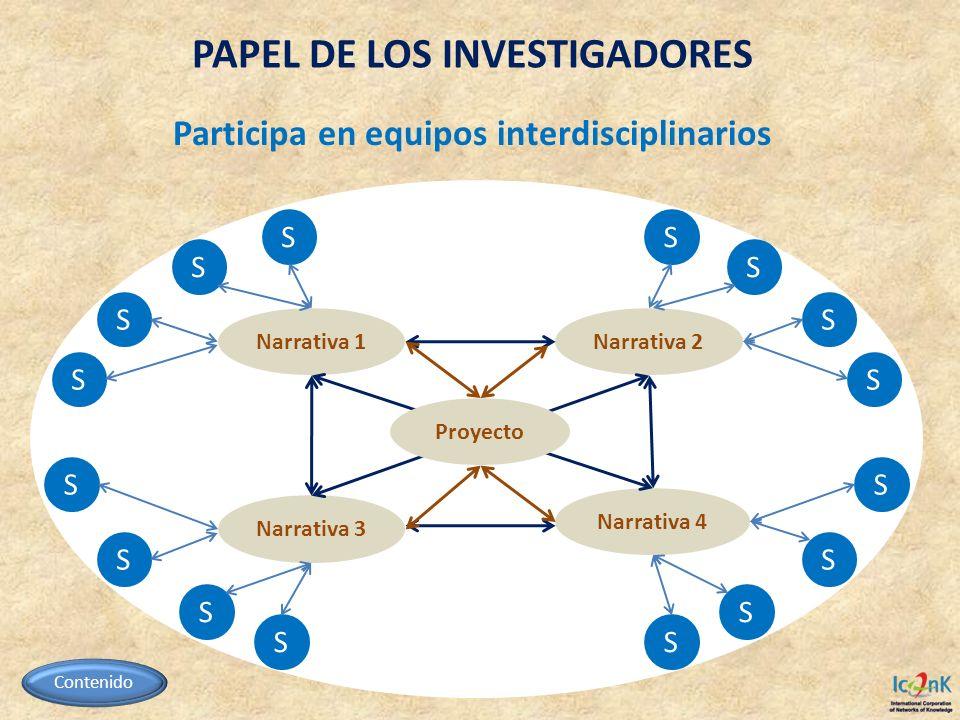 PAPEL DE LOS INVESTIGADORES Participa en equipos interdisciplinarios Narrativa 1 Narrativa 4 Narrativa 3 Narrativa 2 Proyecto S S S S S S S S S S S S