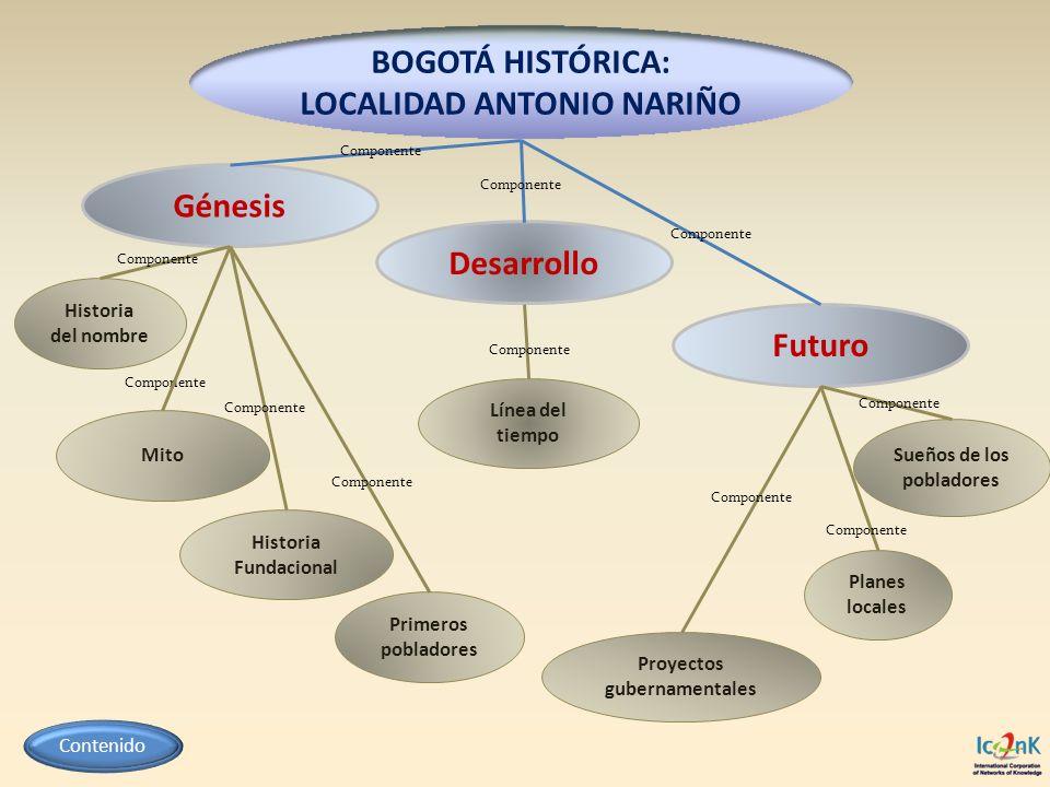 BOGOTÁ HISTÓRICA: LOCALIDAD ANTONIO NARIÑO Génesis Desarrollo Futuro Historia del nombre Historia Fundacional Primeros pobladores Línea del tiempo Pro