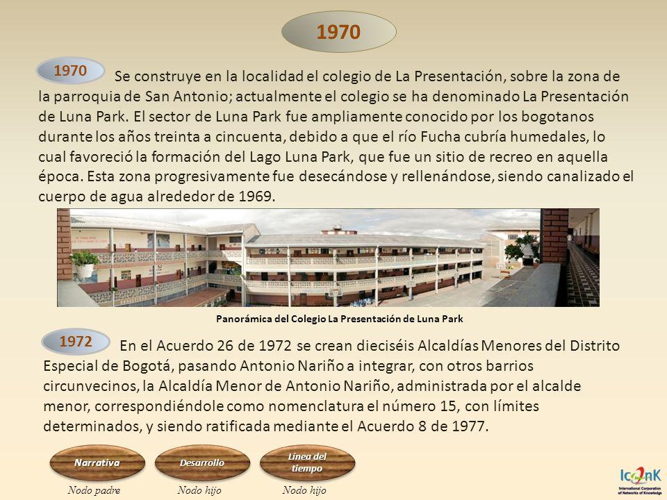 En el Acuerdo 26 de 1972 se crean dieciséis Alcaldías Menores del Distrito Especial de Bogotá, pasando Antonio Nariño a integrar, con otros barrios ci