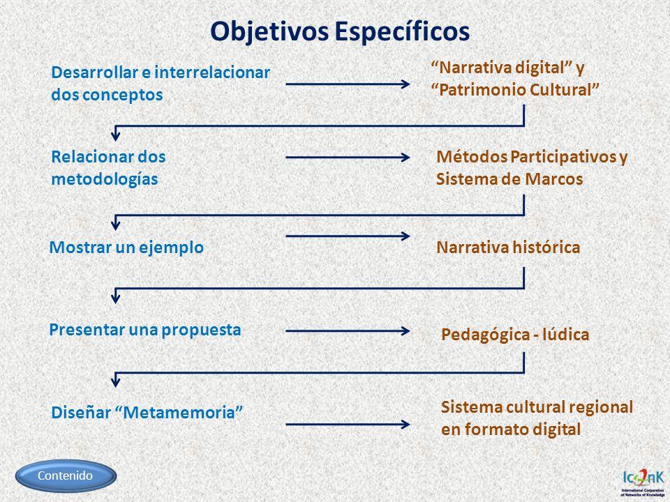 Objetivos Específicos Contenido Desarrollar e interrelacionar dos conceptos Narrativa digital y Patrimonio Cultural Relacionar dos metodologías Método