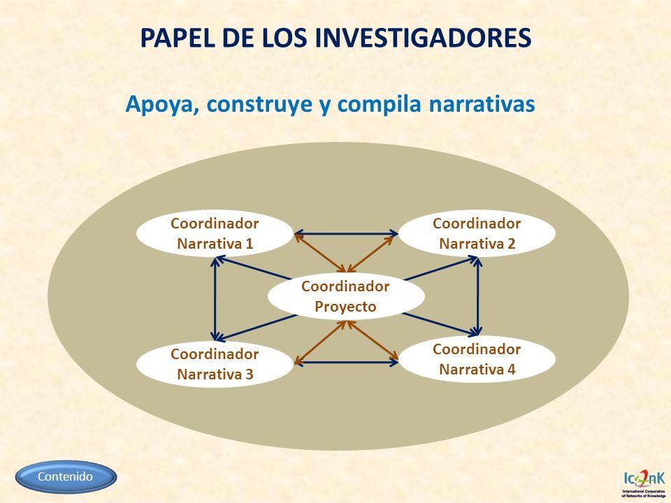 PAPEL DE LOS INVESTIGADORES Apoya, construye y compila narrativas Coordinador Narrativa 1 Coordinador Narrativa 4 Coordinador Narrativa 3 Coordinador