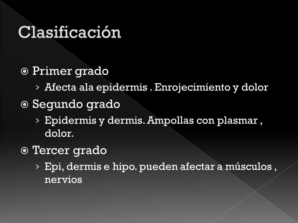 Lesión local producida Térmicas Químicas eléctricas Factores de gravedad: Profundas Extensión Localizadas Riesgo de infección Edad Compresión respirat