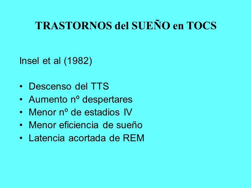 Insel et al (1982) Descenso del TTS Aumento nº despertares Menor nº de estadios IV Menor eficiencia de sueño Latencia acortada de REM TRASTORNOS del S